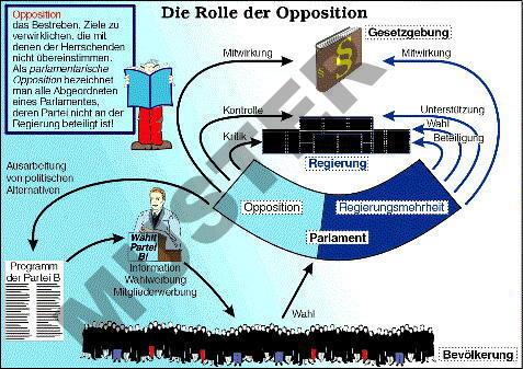 gesetzgebung deutschland einfach erklärt